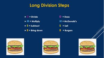 Long Division PowerPoint Presentation