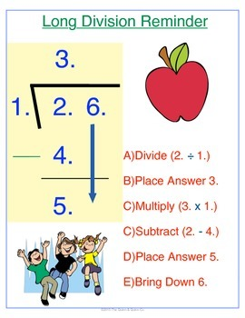 Long Division Reminder Graphic