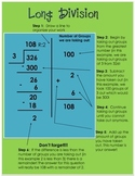 Long Division Step-by-Step Poster