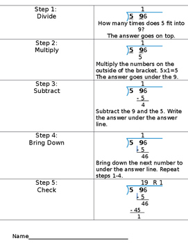 Long Division Steps and Practice problems