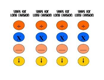 Long Division Steps bookmarks