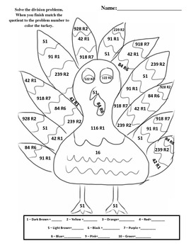 Long Division Turkey