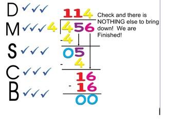 Long Division Unit I CAN Vocab Activity Quiz Walk through