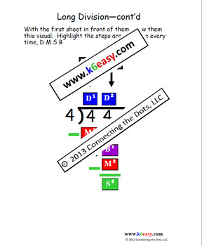 Long Division Made Simple - A Visual