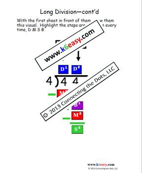 Long Division Made Simple - A Visual