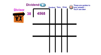 Long Division flipchart