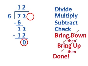 Long Division with NO Remainder Animated Step by Step