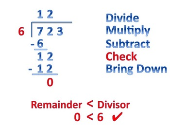 Long Division with Remainder Animated Step by Step