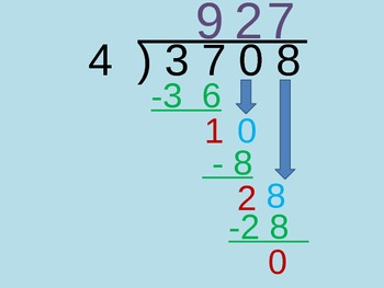 6.NS.B.2 & 3 Long Divison/Intro into Dividing Decimals by Whole Number