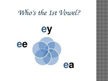 Long E Vowel Pattern Chant