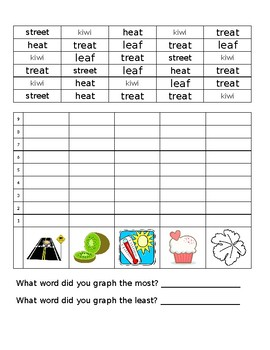 Long E Word Search and Graphing