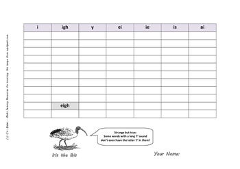 Long I Sounds - Grades 3 - 6 or Special Education Phonics Activity