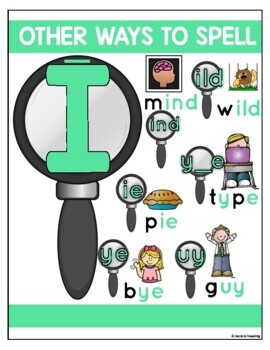Long I Vowel Spellings Posters- Cracking the Spelling Code