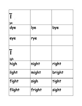 Long I word sort ye (eye) and igh (high)