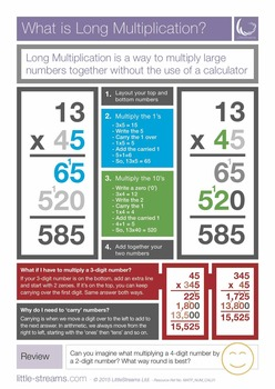 Long Multiplication | Free poster