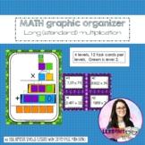 Long Multiplication (Traditional Algorithm) Graphic Organi