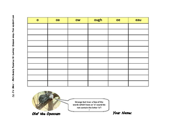 Long O Sounds - Grades 3 - 6 or Special Education Phonics Activity
