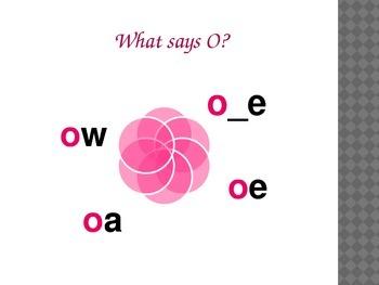 Long O Vowel Pattern Chant