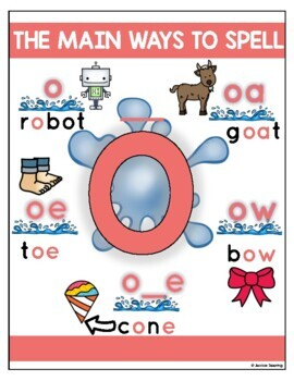 Long O Vowel Spellings Posters- Cracking the Spelling Code