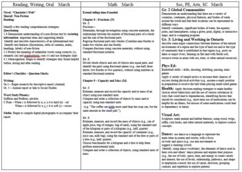 Long Range Plan Grade 2/3 Ontario Curriculum