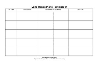 Long Range Planning Templates