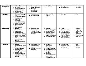 Second Grade Long Range Plans