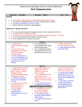 Long Range Plans - Grade 2/3 French Immersion Class - Ontario Expectations