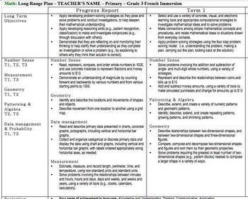Long Range Plans -  Grade 3 - French Imm. - All Subjects - Ontario Curriculum