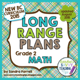 Long Range Plans - Grade Two Math