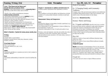 Long Range Plans for  Grade 1 (Ontario Curriculum)
