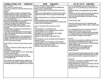 Long Range Plans for Grade 1 and 2 Split Class (Ontario Curriculum)