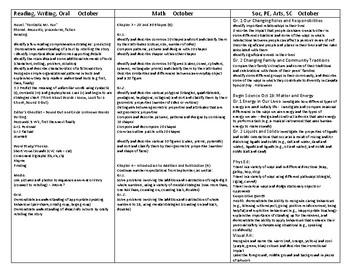 Long Range Plans for Grade 1 and 2 Split Class (Ontario Curriculum) EDITABLE