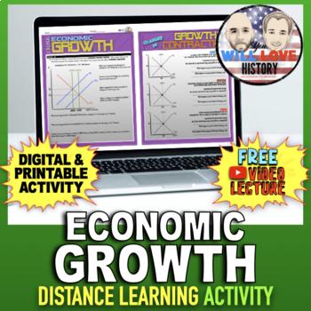 Long-Run Economic Growth Activity