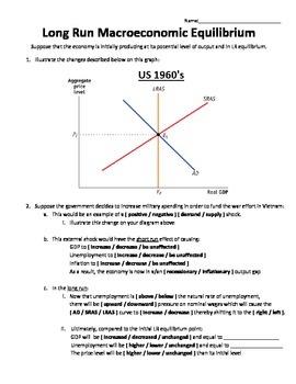Long-Run Macroeconomic Equilibrium Adjustment Process