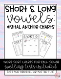 Long + Short Vowel Digital Anchor Charts + Word Lists