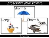 Long & Short Vowel Instructional Cards