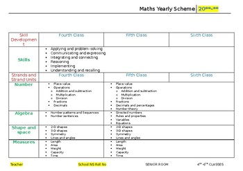 Long Term Plan for Multigrade Senior Room- Maths