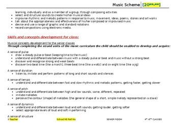 Long Term Plan for Multigrade Senior Room-Music