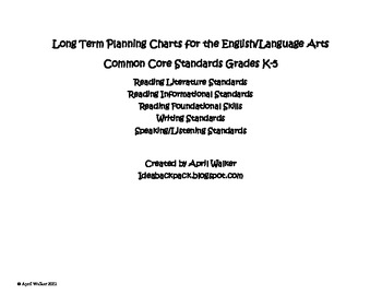 Long Term Planning with ELA Common Core Standards Grades K-5