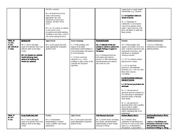 Long Term Plans - Common Core State Standards Calendar First Grade