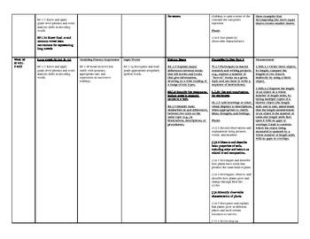 Long Term Plans - Common Core State Standards Calendar First Grade