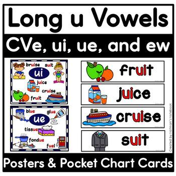 Long U Vowels