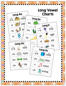 Long Vowels A, E, I, O and U Word Work Bundle! (Common Core Aligned)