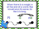 Long Vowel ( A) Interactive Power-Point