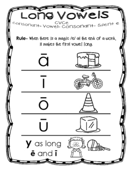 Long Vowel CVCe Sound Identification Poster