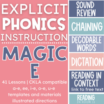 41 CVCe Silent E Phonics Lessons with Templates,Printables and Google Slides