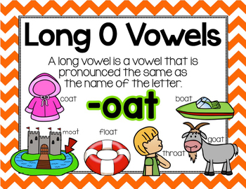 Long Vowel O Word Work {-oat Word Family}