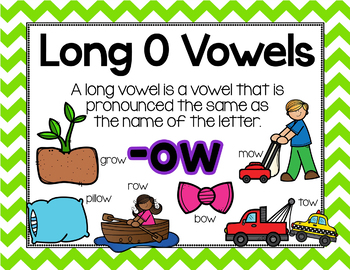 Long Vowel O Word Work {-ow Word Family}