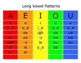 Long Vowel Pattern Sort