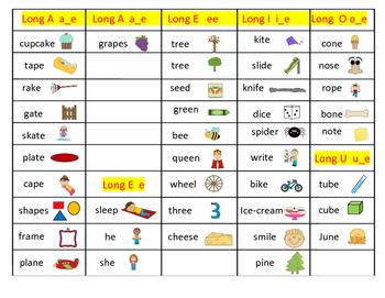Long Vowel Patterns Sorting Game